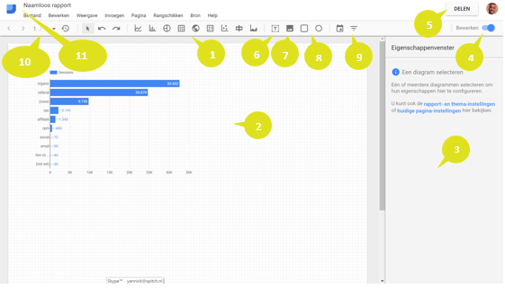 Google-Data-Studio-Canvas